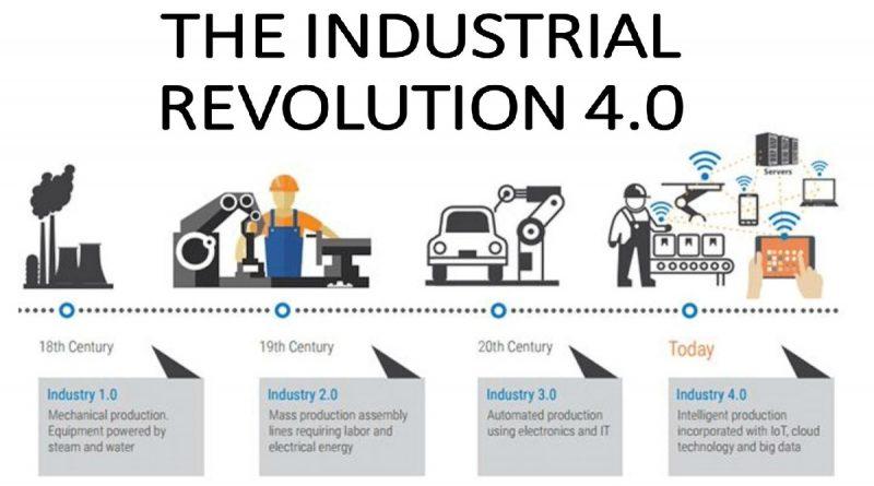 industri-4.0